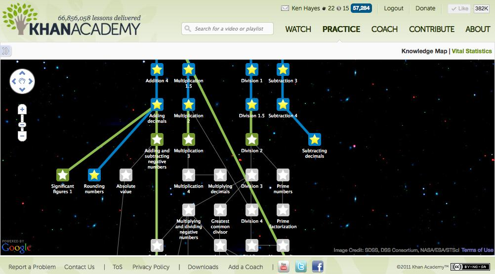 Screen shot of Khan Academy dashboard